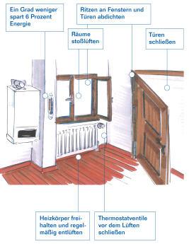 heizen. Black Bedroom Furniture Sets. Home Design Ideas